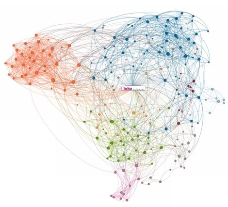 netwerk linkedIn